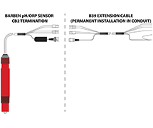 Extension Cables